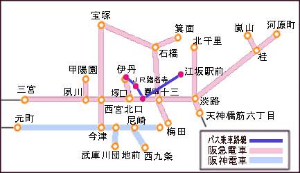 現在:阪急伊丹